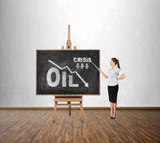 Carta de la crisis del petróleo Fotos de archivo