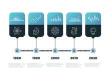 Carta de la cronología infographic con la plantilla del vector de las banderas stock de ilustración