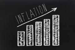 Carta de la inflación en la pizarra foto de archivo libre de regalías