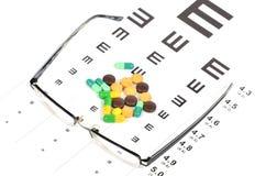 Carta de la medicina y de ojo Fotografía de archivo