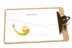 Carta de la pérdida de peso Fotos de archivo