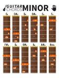 Carta de menor importancia de los acordes para la guitarra con la posición de los fingeres Fotos de archivo