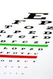 Carta de ojo Imágenes de archivo libres de regalías