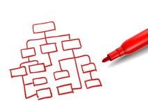 Carta de organización con un marcador rojo Foto de archivo