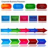 Carta de processo do negócio corporativo Fotografia de Stock