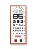 Carta de prueba del ojo Foto de archivo