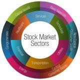 Carta de sectores de la bolsa stock de ilustración