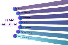 Carta de Team Building, conceito do negócio isolada no fundo branco fotografia de stock royalty free
