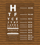 carta de teste da visão Fotografia de Stock
