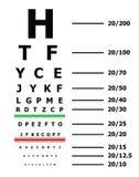 Carta de teste da vista do olho Imagens de Stock