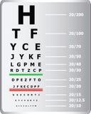 Carta de teste da vista do olho Fotografia de Stock Royalty Free