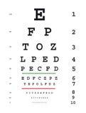Carta de teste do olho Fotografia de Stock