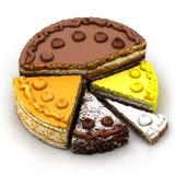 Carta de torta da parte de torta diferente Imagens de Stock
