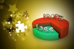 Carta de torta do lucro e das perdas Imagens de Stock Royalty Free