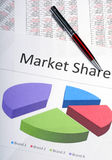 Carta de torta do mercado que mostra a parte de mercado Fotografia de Stock