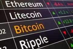 Carta de troca cripto para comprar e vender Bitcoin, estelar, Ethereum, e Litecoin fotografia de stock