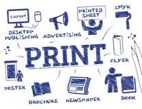 Carta del concepto de la impresión
