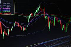 Carta del gráfico de la palmatoria del comercio del mercado de acción Fotografía de archivo libre de regalías