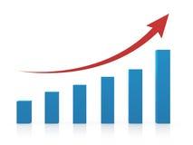 Carta del gráfico del crecimiento ilustración del vector