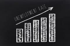 Carta del indice de desempleo cada vez mayor con una muestra cada vez mayor de la flecha en la pizarra Fotografía de archivo