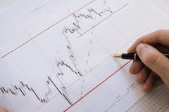 Carta del mercado de acción en cartas de las divisas y la pantalla en línea viva del dinero Imagenes de archivo