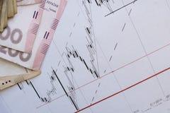 Carta del mercado de acción en cartas de las divisas y la pantalla en línea viva del dinero Fotografía de archivo libre de regalías