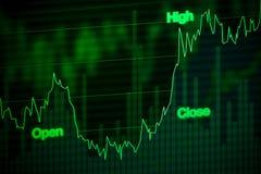 Carta del mercado de acción que sube hacia arriba en verde Imágenes de archivo libres de regalías