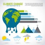 Carta derretida infographic del gráfico del planeta del cambio de clima stock de ilustración
