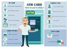 Carta di bancomat di protezione di furto di dati Immagine Stock Libera da Diritti