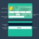 Carta di credito di vettore infographic royalty illustrazione gratis