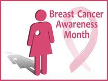 Carta di mese di consapevolezza del cancro al seno illustrazione di stock