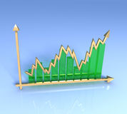 Carta, diagrama Imagem de Stock Royalty Free