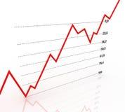 Carta, diagrama (número de Fibonacci) Fotos de Stock
