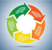 Carta do círculo com setas Imagem de Stock