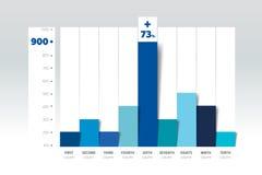 Carta do círculo, gráfico Projeto liso Moldes da porcentagem ajustados Foto de Stock Royalty Free