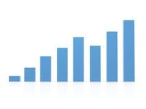 Carta do crescimento e da retirada Imagem de Stock Royalty Free