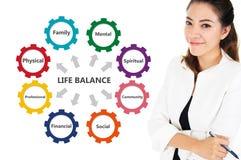 Carta do equilíbrio da vida do conceito do negócio Fotos de Stock Royalty Free