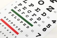 Carta do exame de olho Fotografia de Stock