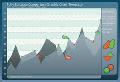 Carta do gráfico da comparação Fotografia de Stock Royalty Free