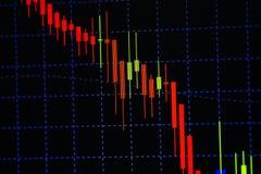 Carta do gráfico da vara da vela com o indicador que mostra o ponto com tendência para a alta ou o ponto bearish, acima da tendên imagens de stock royalty free