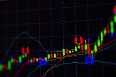 Carta do gráfico da vara da vela com o indicador que mostra o ponto com tendência para a alta ou o ponto bearish, acima da tendên fotos de stock royalty free