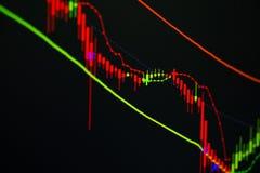 Carta do gráfico da vara da vela com o indicador que mostra o ponto com tendência para a alta ou o ponto bearish, acima da tendên imagem de stock royalty free