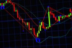 Carta do gráfico da vara da vela com o indicador que mostra o ponto com tendência para a alta ou o ponto bearish, acima da tendên imagem de stock