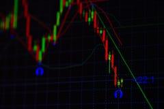 Carta do gráfico da vara da vela com o indicador que mostra o ponto com tendência para a alta ou o ponto bearish, acima da tendên foto de stock royalty free