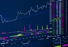 Carta do gráfico do mercado de valores de ação para o conceito do investimento financeiro ilustração stock