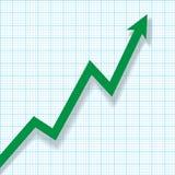 Carta do lucro no papel de gráfico Fotos de Stock Royalty Free