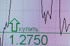 Carta do mercado Imagens de Stock Royalty Free