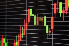 Carta do mercado de câbio Imagens de Stock