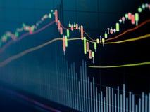 Carta do mercado de valores de ação Fotografia de Stock Royalty Free