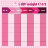 Carta do peso do bebê Fotografia de Stock Royalty Free